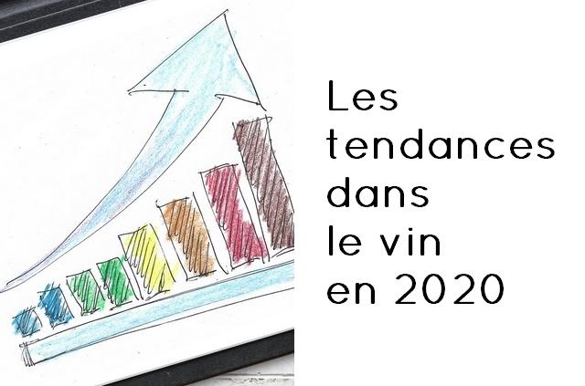 Visuel Article_Tendances 2020